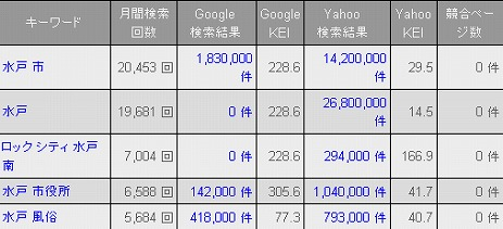 検索1_水戸.jpg