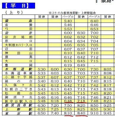 平日上り常総ルート.jpg